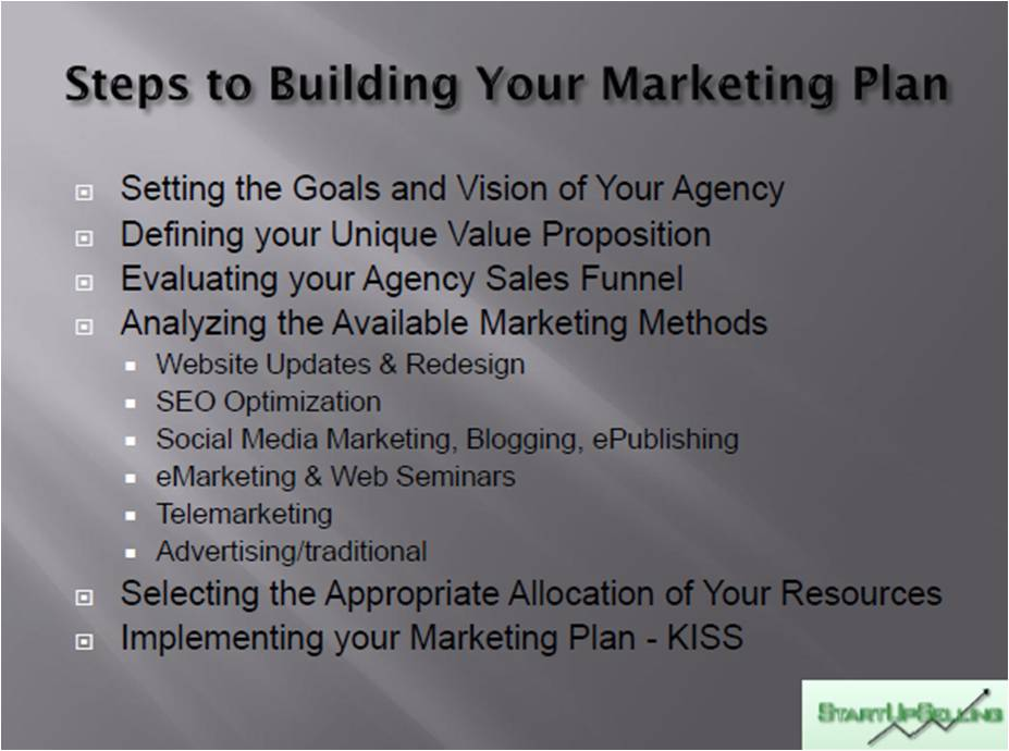 Steps to Building Your Insurance Agency Marketing Plan ...