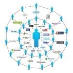 Insurance Web Marketing