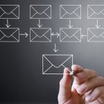 Insurance Agency Email Marketing