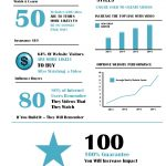 Insurance Agency Video Infographic