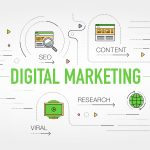 Digital Insurance Marketing