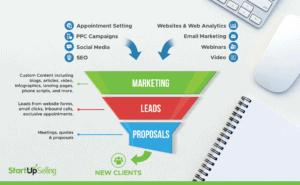 Insurance Agency Marketing Webinars